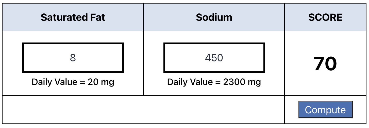 Heart Health Score calculator
